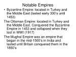 notable empires