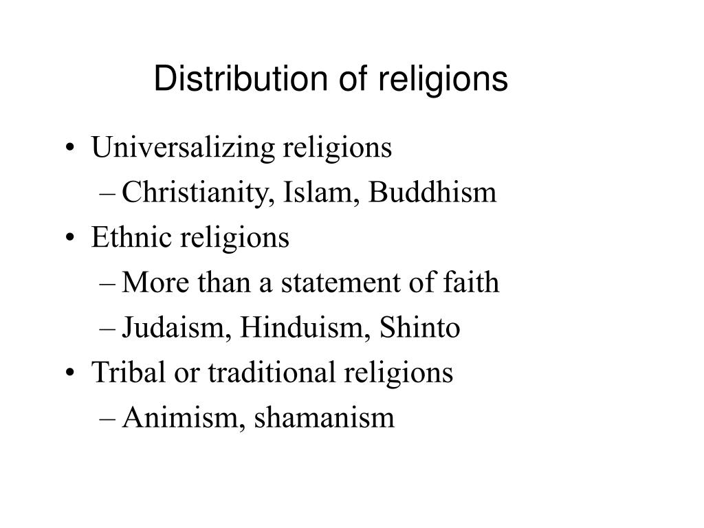 Distribution of religions