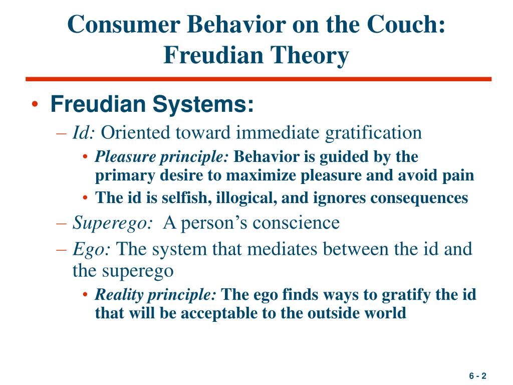 self presentation theory consumer behaviour
