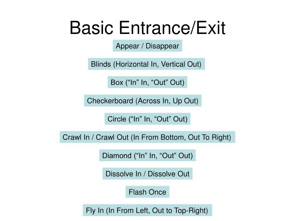 Basic Entrance/Exit