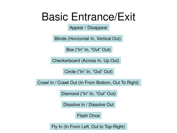 Basic entrance exit