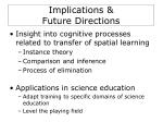 implications future directions