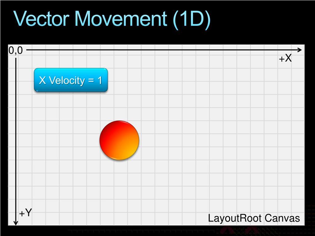 Vector Movement (1D)