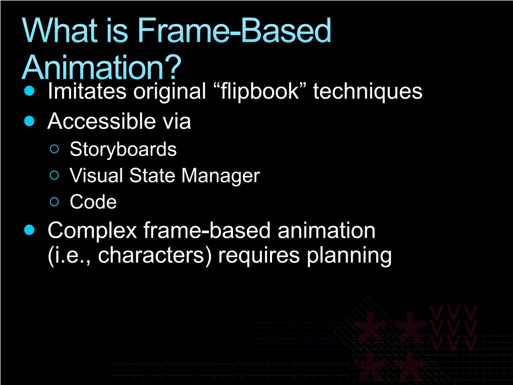 What is Frame-Based Animation?