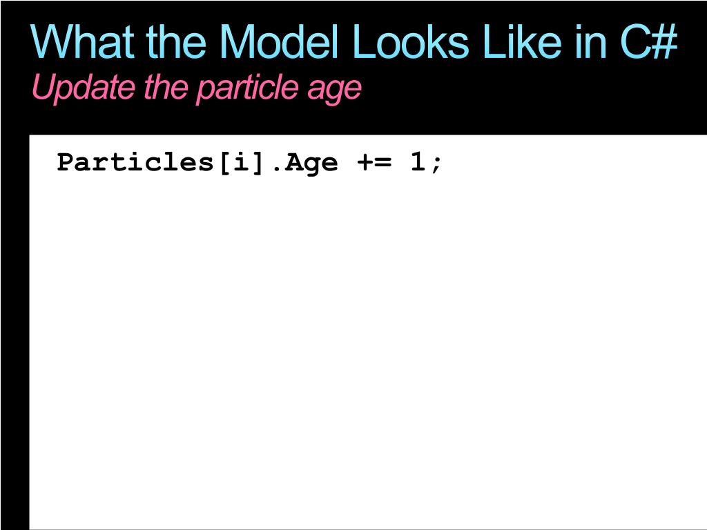 What the Model Looks Like in C#