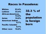 races in pasadena
