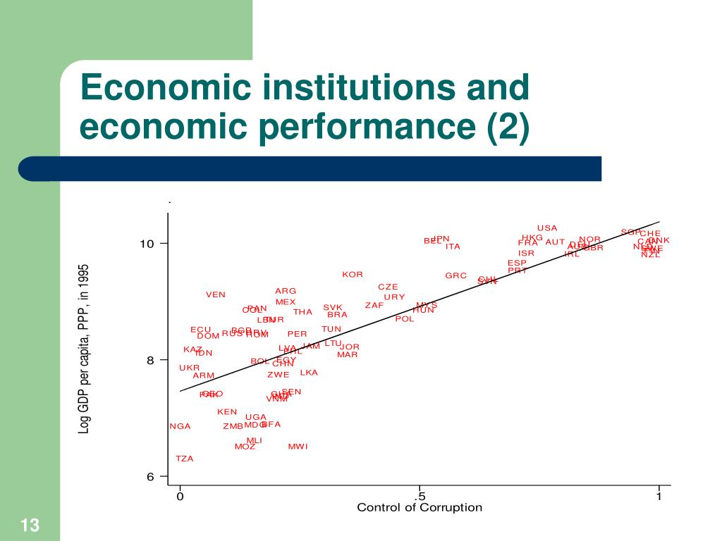 Economic institutions and economic performance (2)
