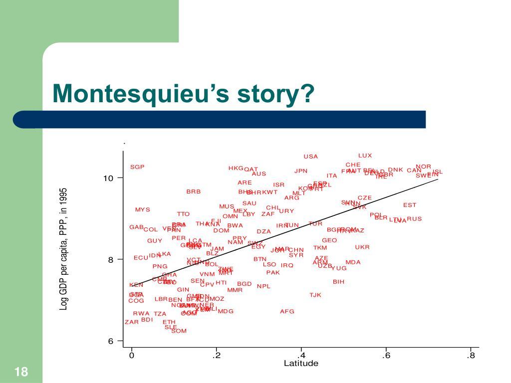 Montesquieu's story?