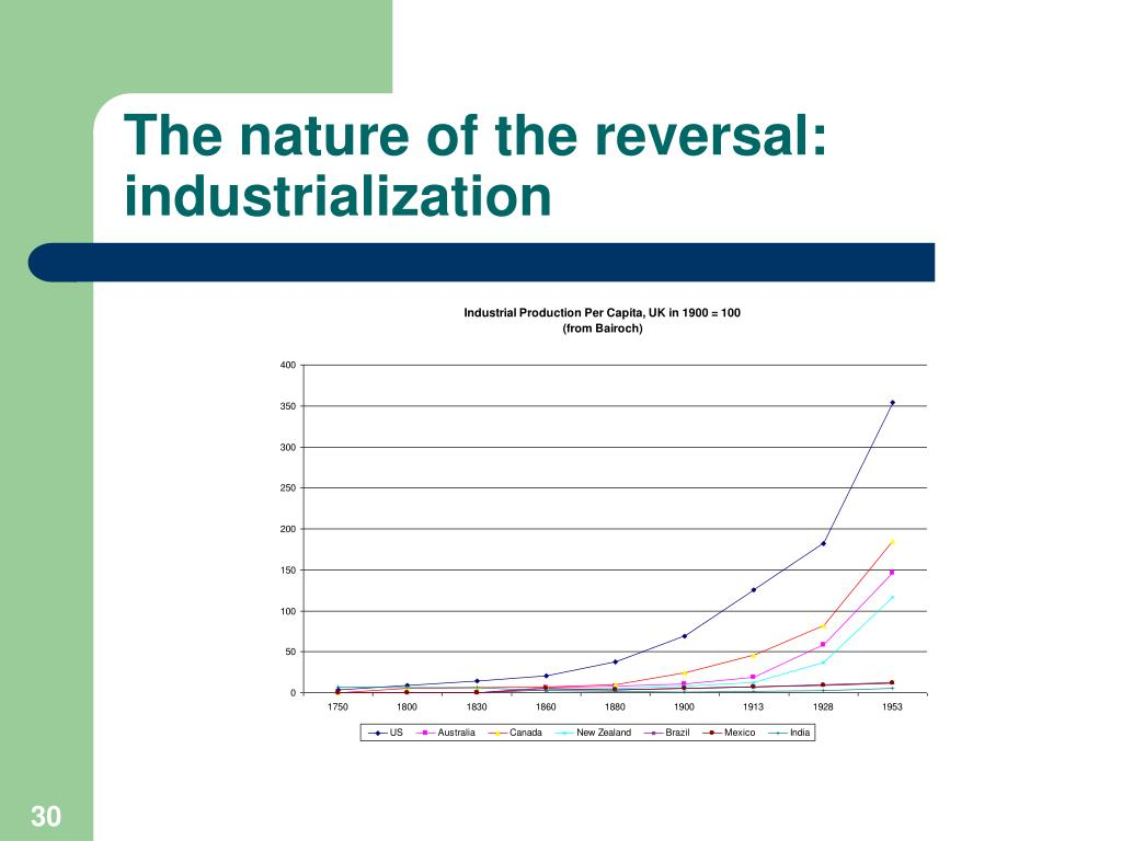 The nature of the reversal: industrialization
