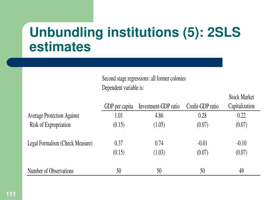 Unbundling institutions (5): 2SLS estimates
