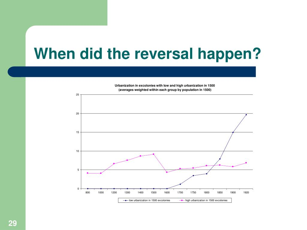 When did the reversal happen?