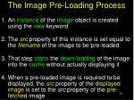 the image pre loading process