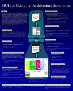 gui for computer architecture simulation