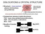 dislocations crystal structure