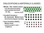 dislocations materials classes