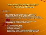 how would the gncd function 1 the chart members
