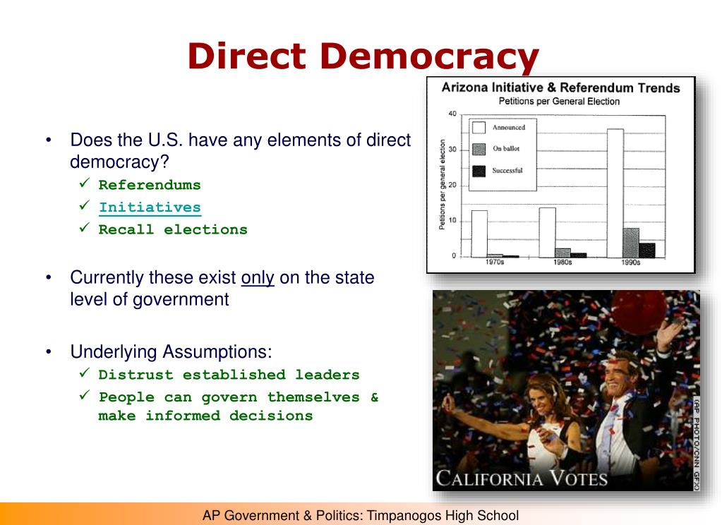 Direct Democracy