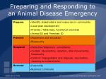 preparing and responding to an animal disease emergency