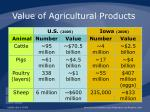value of agricultural products