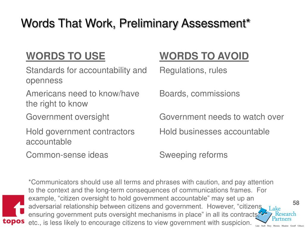 Words That Work, Preliminary Assessment*