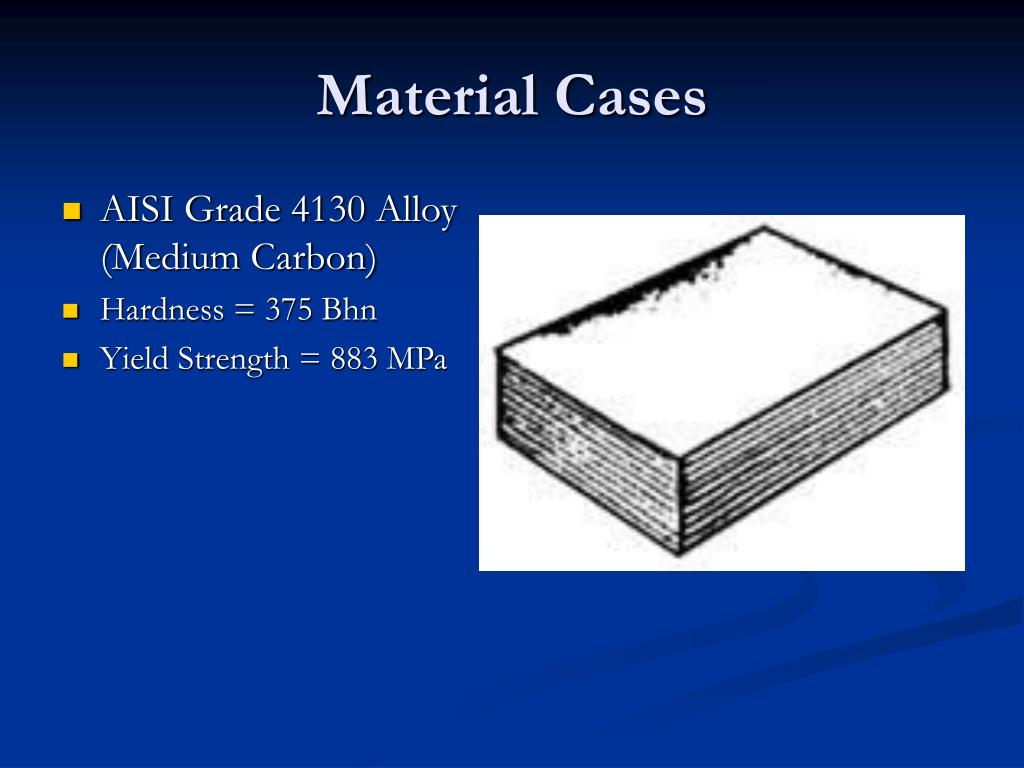 Material Cases