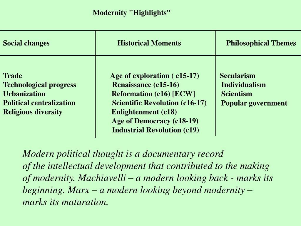 "Modernity ""Highlights"""