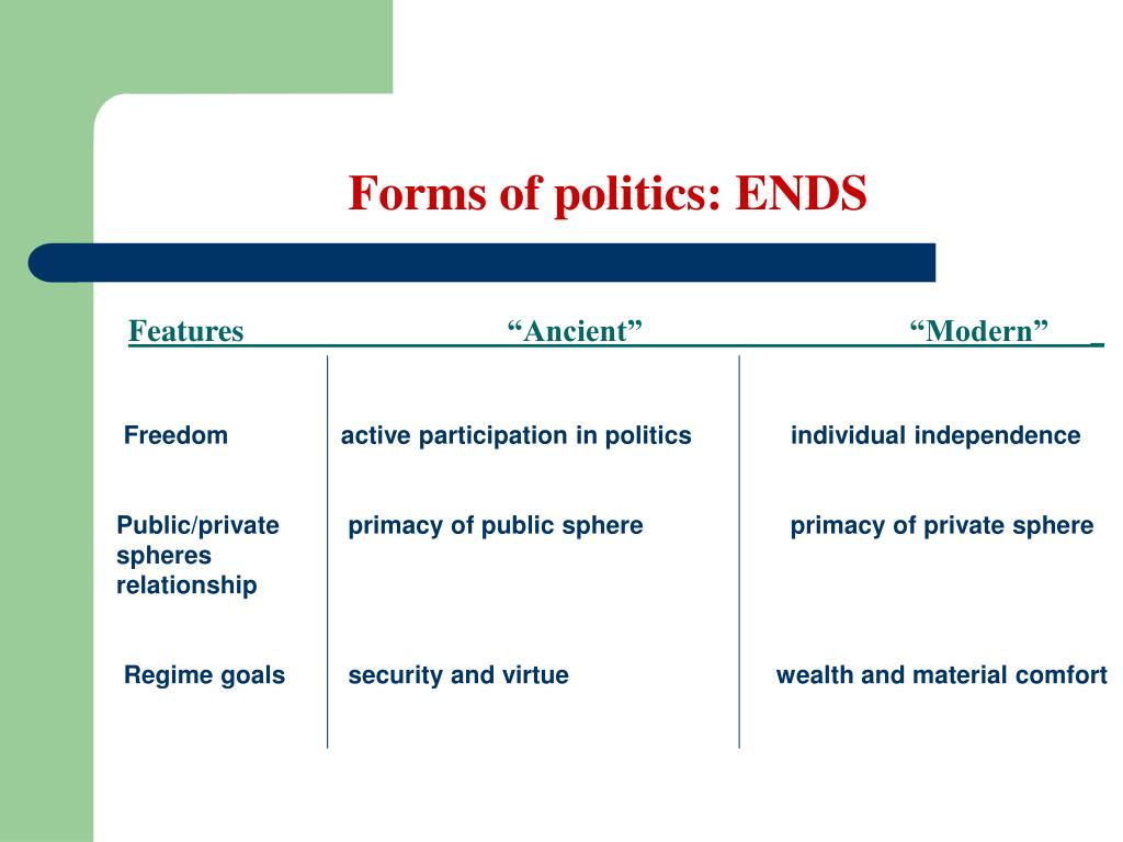 Forms of politics: ENDS