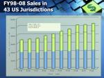 fy98 08 sales in 43 us jurisdictions