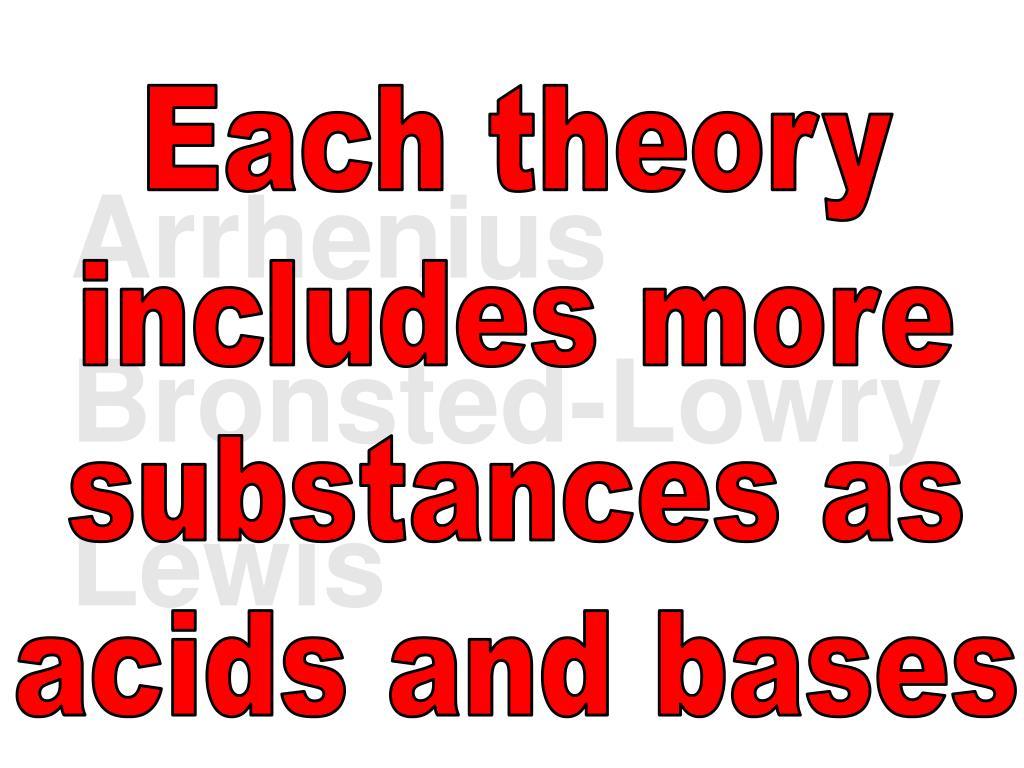 Each theory