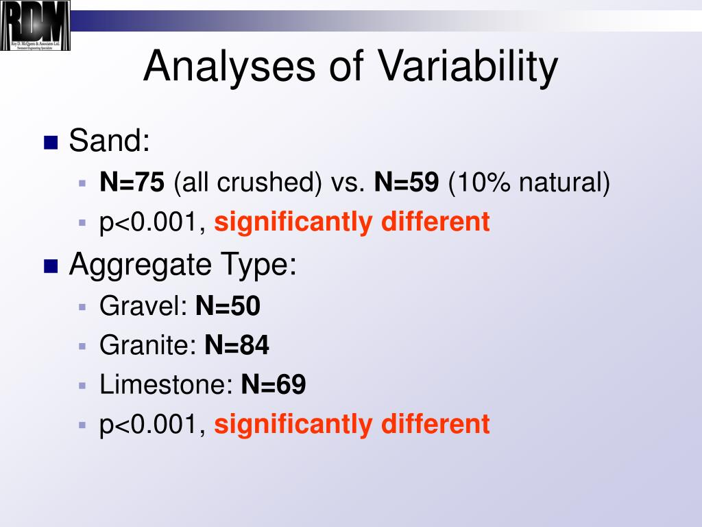 Analyses of Variability