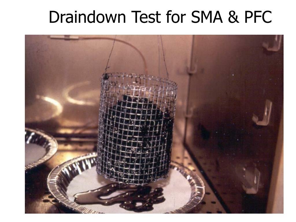 Draindown Test for SMA & PFC
