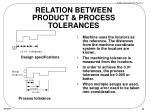 relation between product process tolerances
