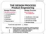 the design process product engineering