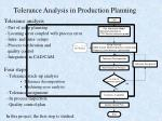 tolerance analysis in production planning