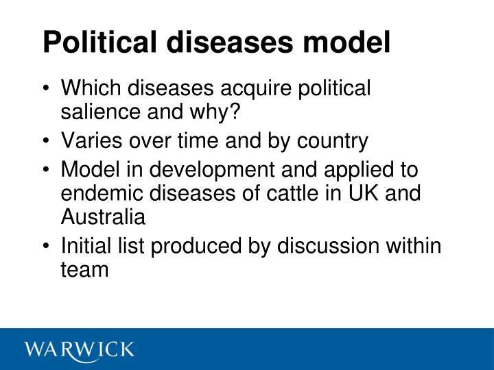 Political diseases model