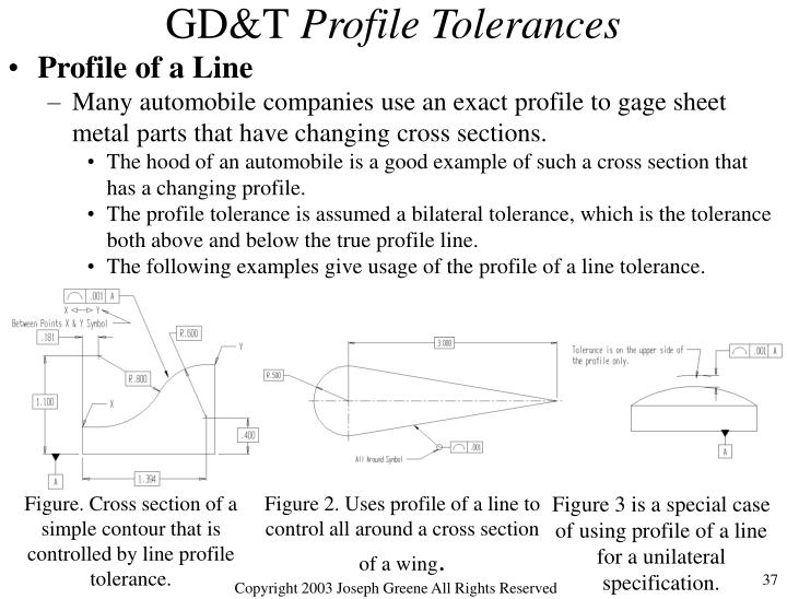Ppt Mfgt 124 Solid Design In Manufacturing Gdt Powerpoint