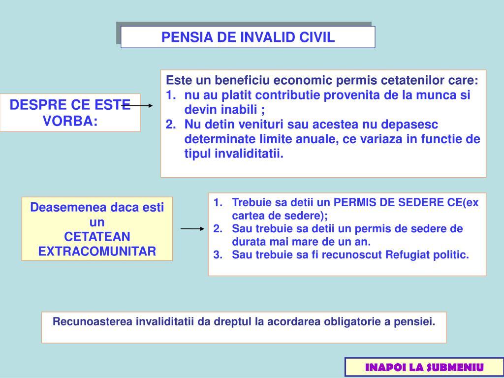 PENSIA DE INVALID CIVIL