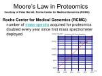moore s law in proteomics