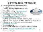 schema aka metadata