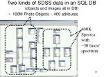 two kinds of sdss data in an sql db objects and images all in db
