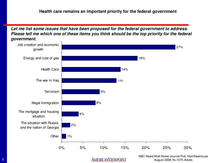 Health care remains an important priority for the federal government