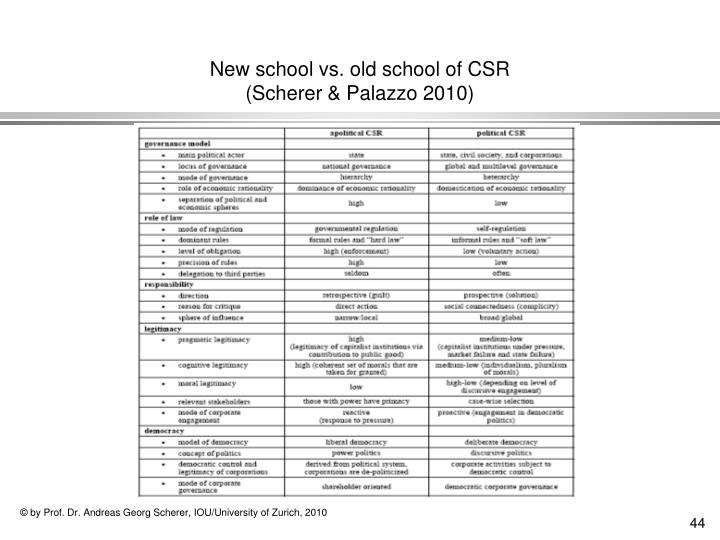 New school vs. old school of CSR