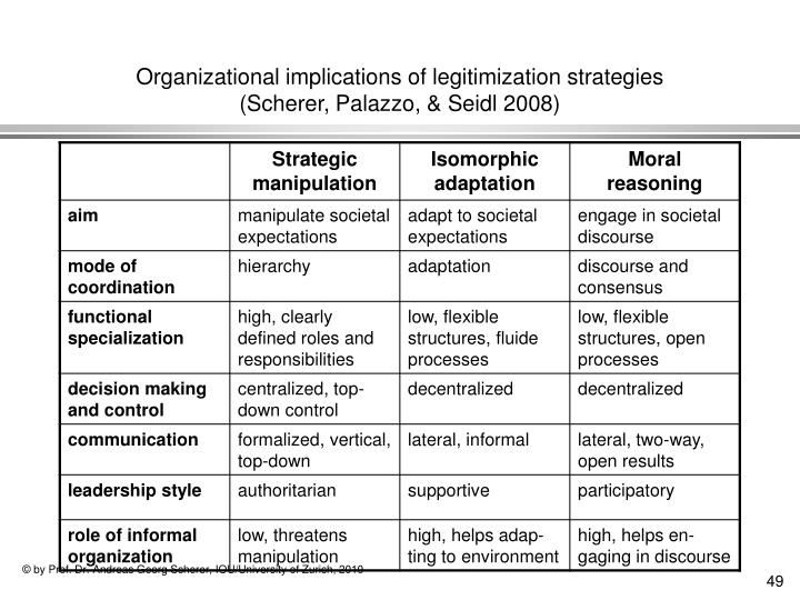Organizational implications of legitimization strategies