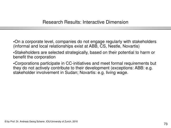 Research Results: Interactive Dimension
