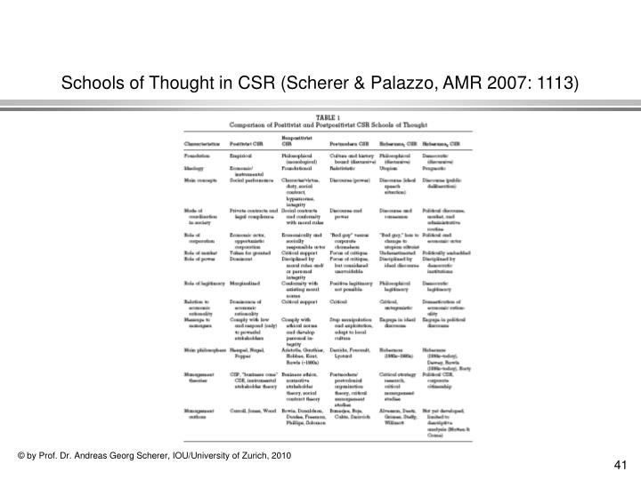 Schools of Thought in CSR (Scherer & Palazzo, AMR 2007: 1113)