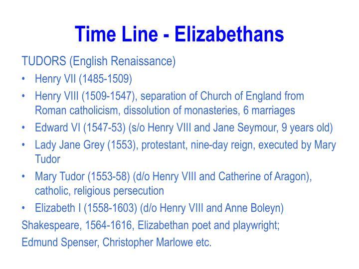 Time line elizabethans