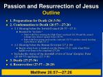 passion and resurrection of jesus outline10