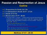 passion and resurrection of jesus outline12