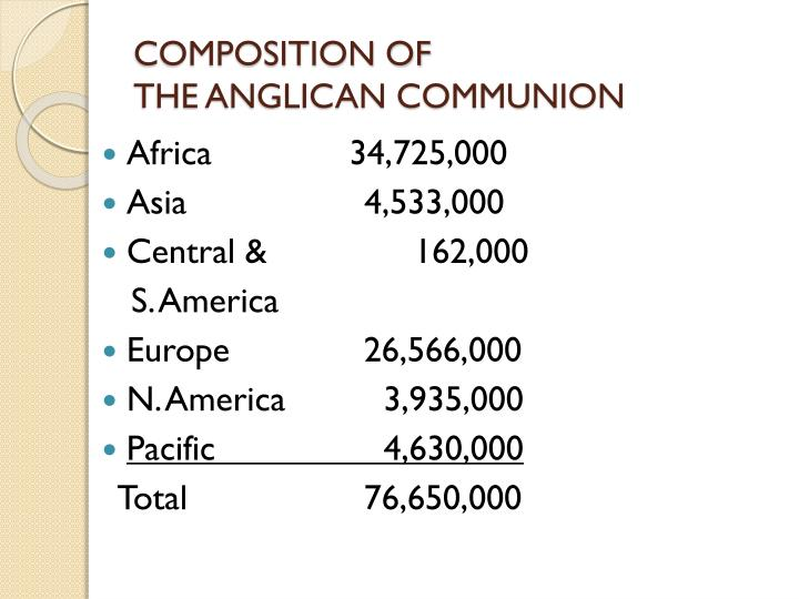 Composition of the anglican communion