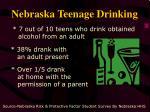 nebraska teenage drinking